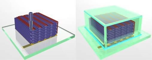 acumulatori litiu-ion de marimea unui bob de nisip
