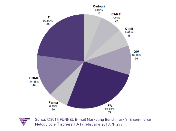email marketing funnel 1