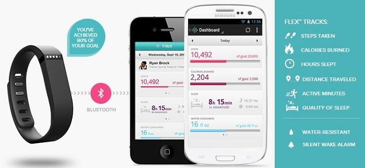 3-bratara fitness si monitorizare activitate somn Activity and Sleep Wristband Fitbit Flex