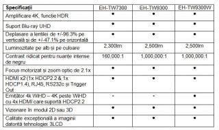 Specificatii proiectoare Epson