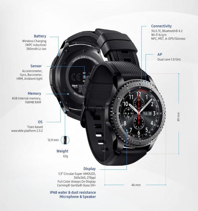 Detalii Samsung Gear S3