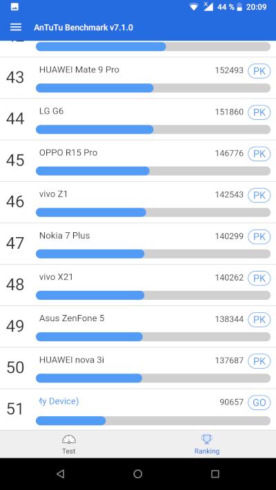 Nokia 6.1 Benchmark