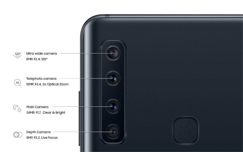 Samsung Galaxy A9 - Sistemul foto principal