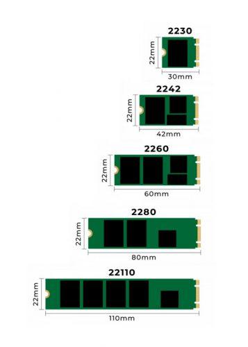 Dimensiuni SSD M.2