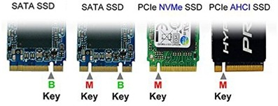 SSD-uri m.2 cu diferite conexiuni și interfețe