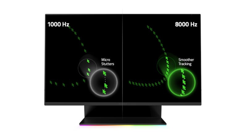 Razer HyperPolling Technology