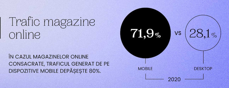 Traficul magazinelor online